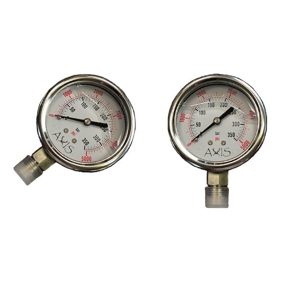 Axis Gauges